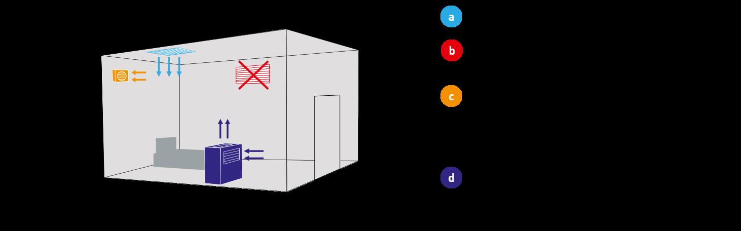 COVID-19-Solution 2