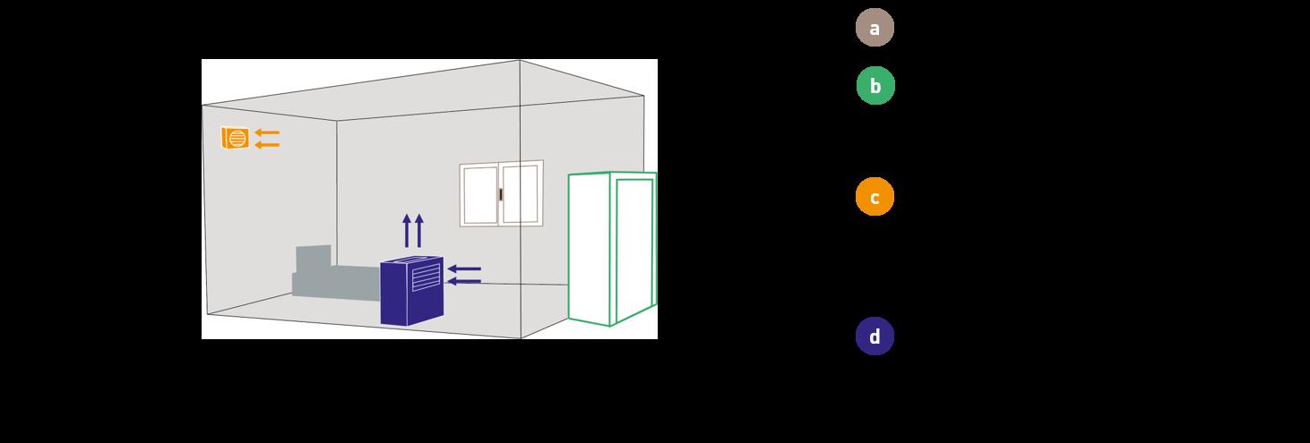 COVID-19-Solution 3